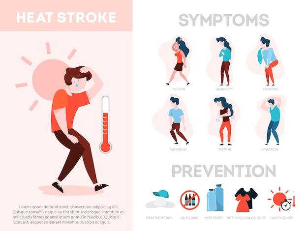 Sintomas de insolação e infográfico de prevenção. risco Vetor Premium