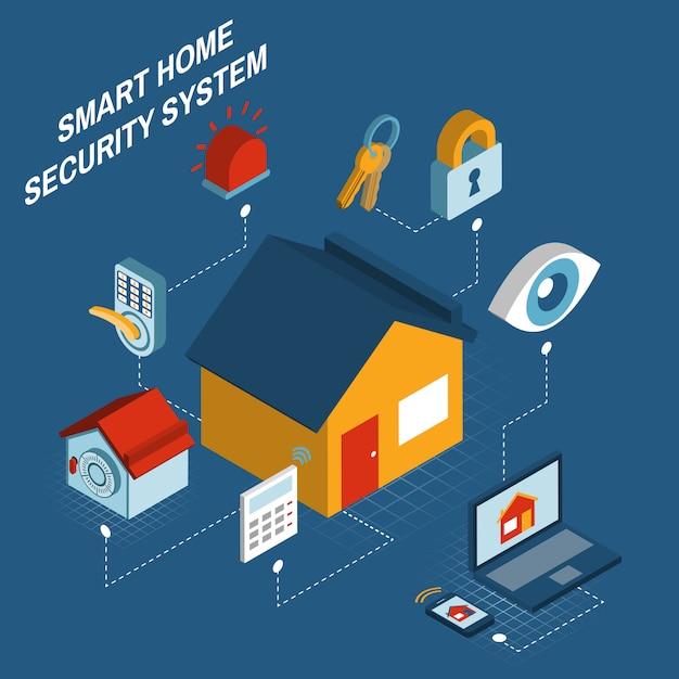 Sistema de segurança em casa inteligente isométrica Vetor grátis