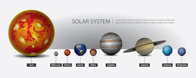 Sistema solar da nossa ilustração vetorial planetas Vetor Premium
