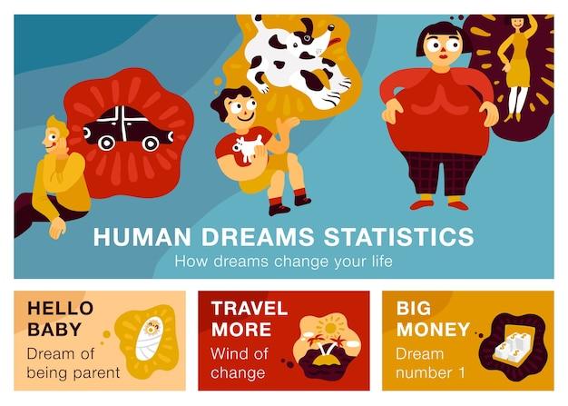 Sonhos humanos incluindo muito dinheiro, carro, viagens, ser isolado dos pais Vetor grátis
