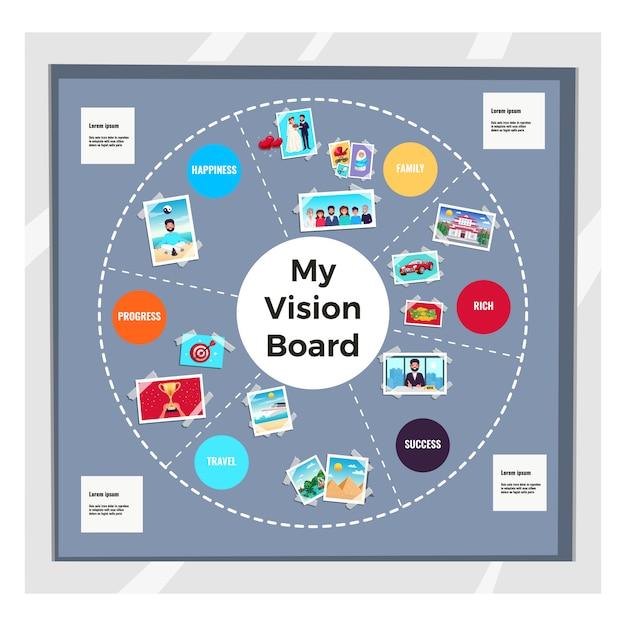 Sonhos visão placa infográfico conjunto com viagens e família, ilustração vetorial plana Vetor grátis