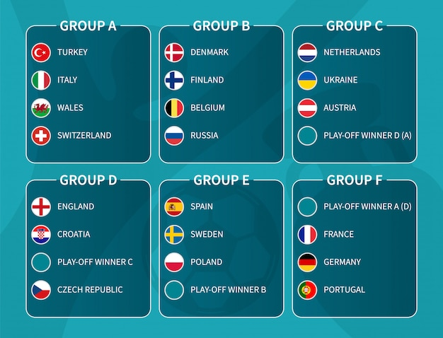 Sorteio da final do torneio de futebol europeu em 2020. grupo de equipes de futebol internacionais com bandeira do país de círculo plana. . Vetor Premium