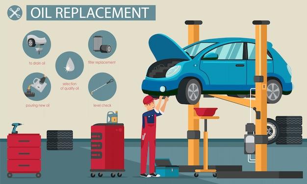 Substituição de óleo no vetor de banner plana de serviço de carro Vetor Premium