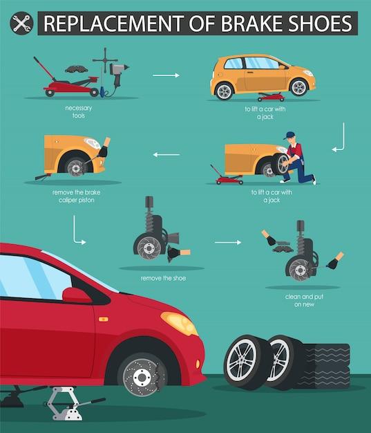 Substituição plana de estandarte do serviço de sapatas de freio. Vetor Premium