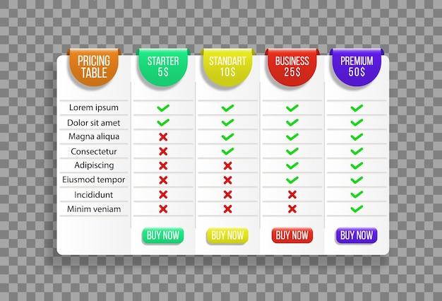 Tabela de comparação de preços moderna com vários planos de assinatura, local para descrição. comparação da tabela de preços definida para negócios, lista de marcadores com plano comercial. comparar lista de design de preços Vetor Premium