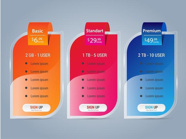 Tabela de preços Vetor Premium