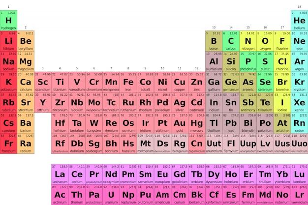Tabela periódica química dos elementos. ilustração vetorial Vetor Premium