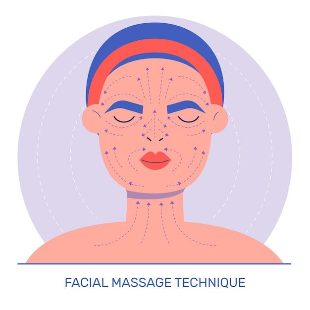 Técnica de massagem facial desenhada à mão plana Vetor Premium