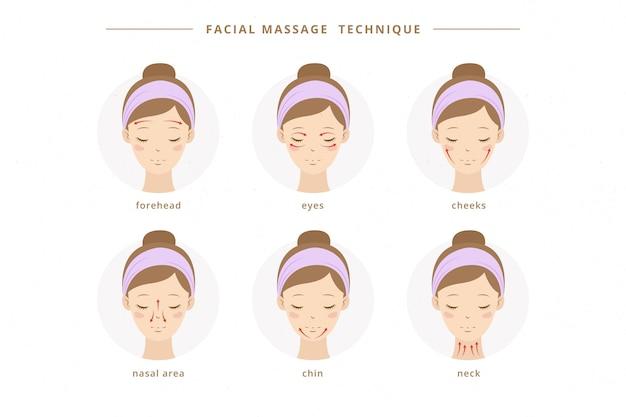 Técnica de massagem facial desenhada à mão Vetor grátis