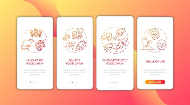 Tela de página de aplicativo móvel para aplicativos de alimentos com conceitos Vetor Premium