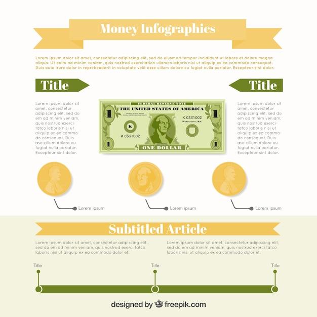 Template infográfico dinheiro com detalhes verdes e marrons Vetor grátis