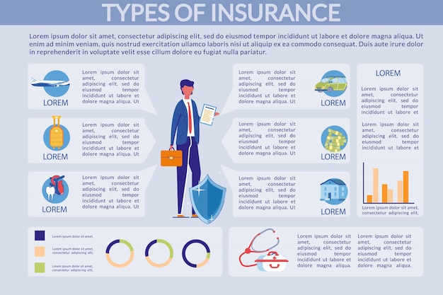 Tipos de seguros - propriedade e saúde infográfico. Vetor Premium