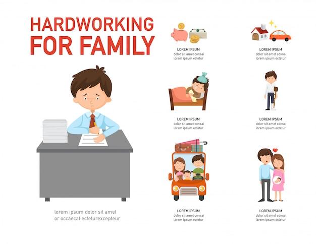 Trabalhadora para a família infográfico, ilustração vetorial. Vetor Premium