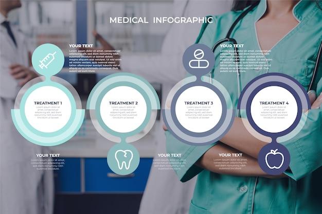 Tratamento de evolução médica infográfico Vetor grátis