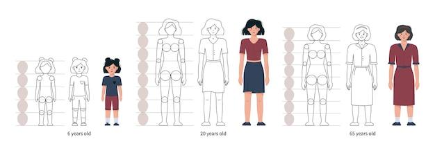Tutorial para desenhar proporções e anatomia humana Vetor Premium