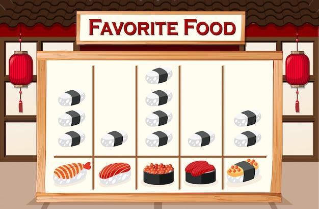 Um gráfico de comida favorita Vetor grátis