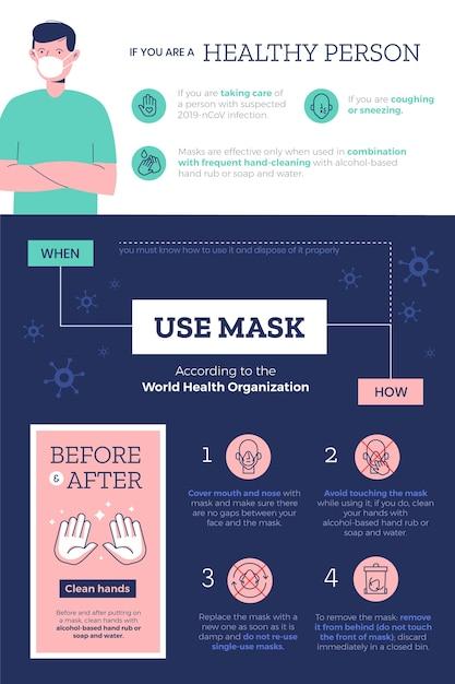 Usando dicas de infográfico de máscara médica Vetor grátis