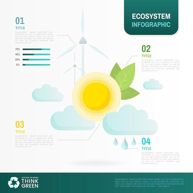 Vetor de conservação ambiental do ecossistema infográfico Vetor grátis