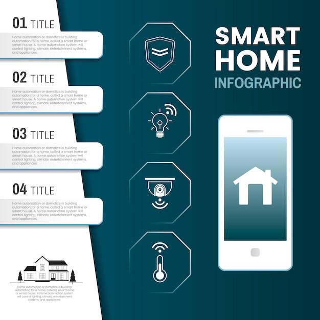 Vetor de infográfico de tecnologia para casa inteligente Vetor grátis