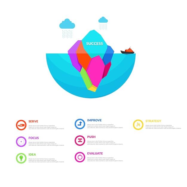 Vetor de modelo infográfico iceberg Vetor Premium