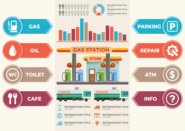 Vetor de posto de gasolina de serviço infográficos Vetor Premium