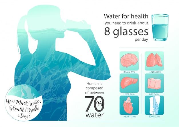 Vetorial, mulher, bebendo, água Vetor Premium