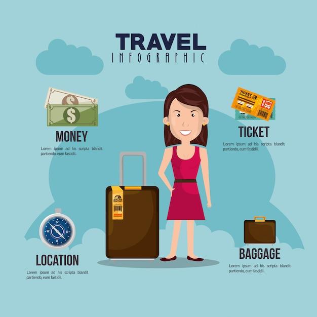Viajar ao redor do mundo Vetor grátis