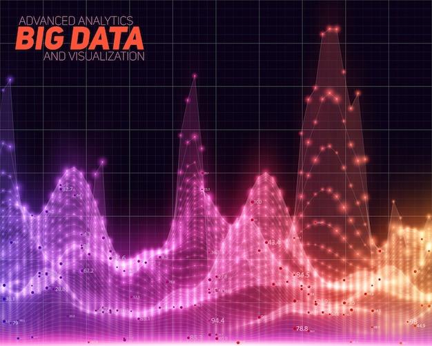 Visualização colorida abstrata do big data do vetor. projeto estético de infográficos futuristas. complexidade da informação visual. gráfico de threads de dados intrincados. rede social, análise de negócios Vetor grátis