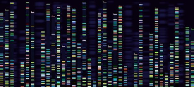 Visualização de análise genômica. sequenciação de genomas de dna, mapa genético do ácido desoxirribonucleico e análise da sequência do genoma Vetor Premium