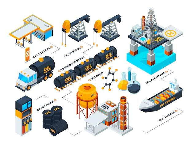 Visualização de todas as etapas da produção de petróleo. imagens isométricas Vetor Premium