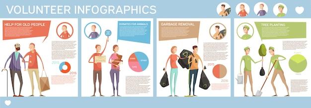 Voluntariado infografia horizontal poster Vetor grátis