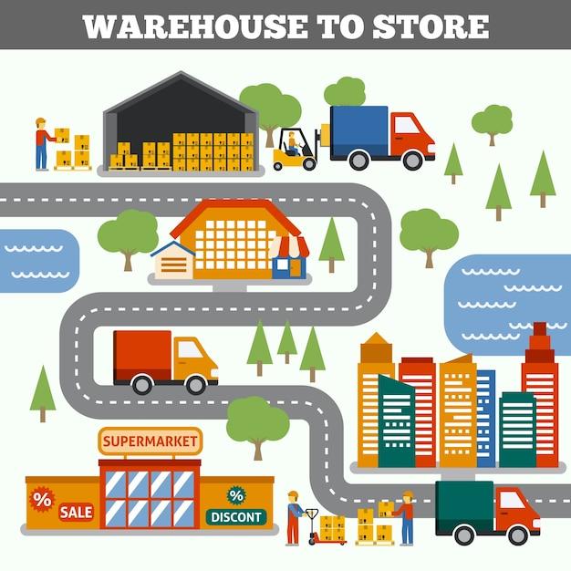 Warehouse to store concept Vetor grátis