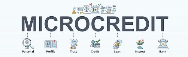 Web de banners de microcrédito para negócios e finanças. Vetor Premium