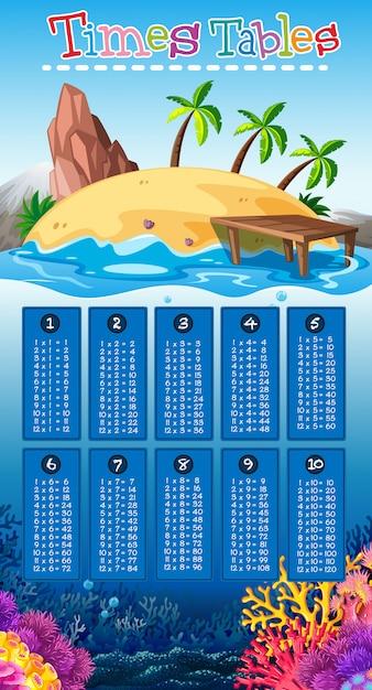 A tempi di matematica tabelle scena dell'isola Vettore Premium