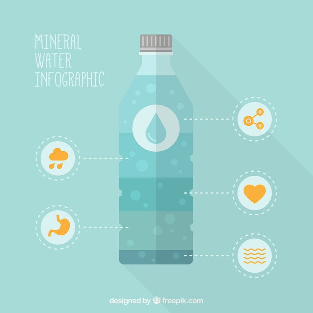 Acqua minerale infografica Vettore gratuito