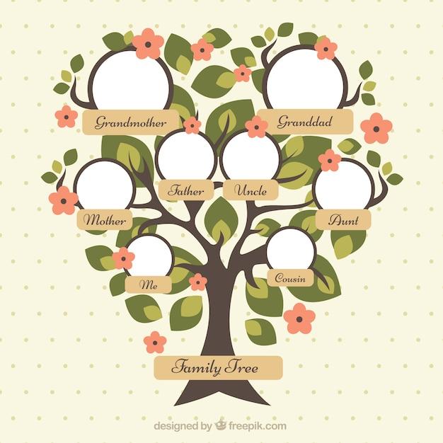 Albero genealogico piuttosto con foglie verdi e fiori rossi Vettore gratuito