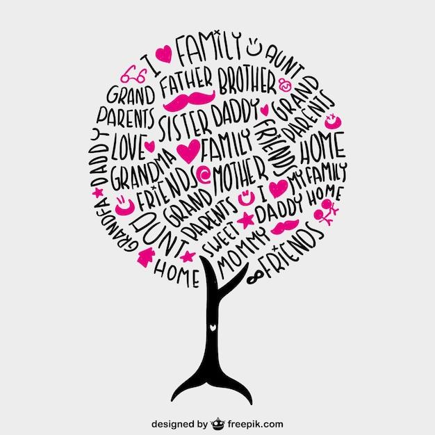Albero genealogico vettore lettering Vettore gratuito