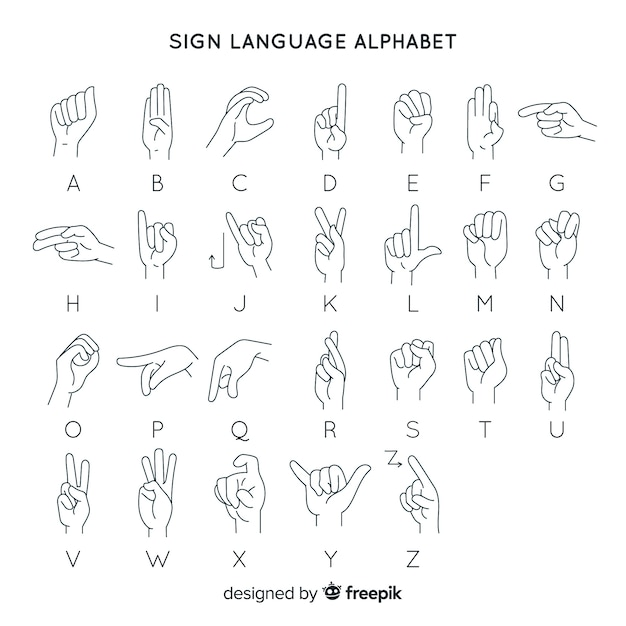 Alfabeto della lingua di gesto della mano Vettore gratuito