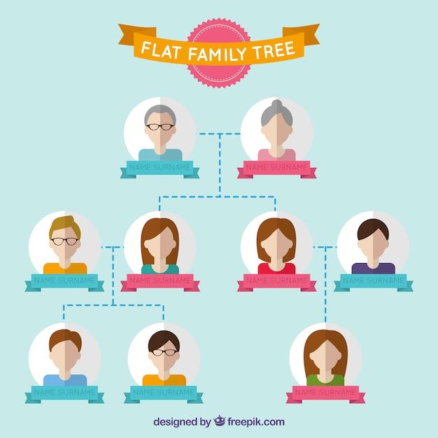 Appartamento family tree personalizzata Vettore gratuito