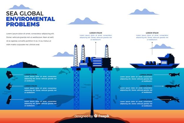 Appartamento globale problemi ambientali infografica Vettore gratuito