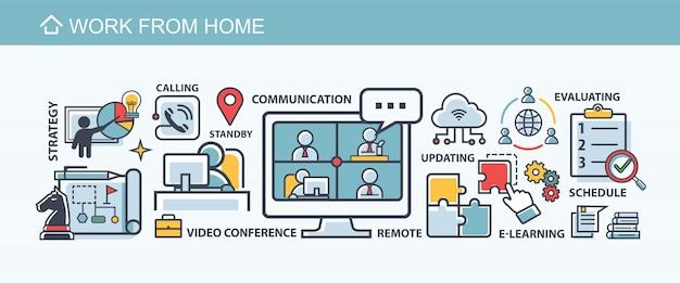 Banner da casa per conferenze aziendali e libero professionista, pianificazione, meeting, strategia, telecomando, videochiamata, comunicazione e collaborazione. minimo lavoro a casa infografica vettoriale. Vettore Premium