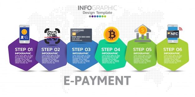 Banner di pagamento per affari, pagamento di sistema. Vettore Premium