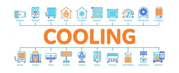Banner di riscaldamento e raffreddamento Vettore Premium