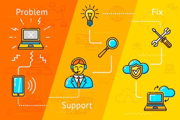 Banner su supporto, cloud computing, risoluzione dei problemi, ecc. icone lineari. Vettore Premium