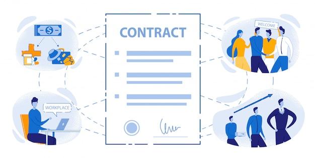 Benefici del lavoro d'ufficio del segno del contratto di lavoro Vettore Premium