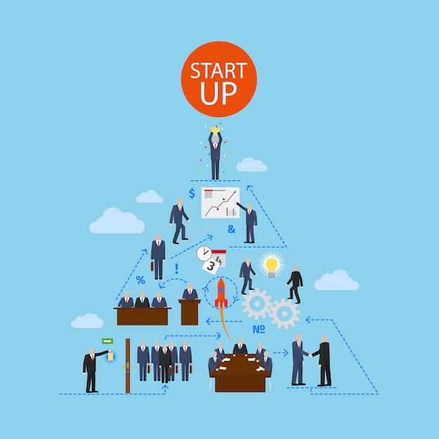 Business avviare il modello di piramide infografica Vettore Premium