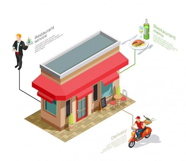 Cafe isometrica concetto di servizi Vettore gratuito