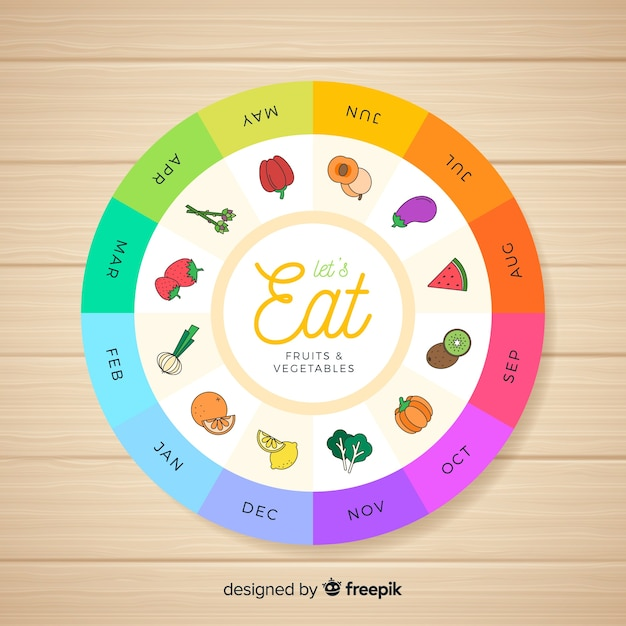 Calendario colorato di frutta e verdura di stagione Vettore gratuito