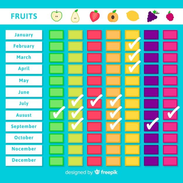 Calendario Stagionalita Frutta E Verdura.Calendario Di Frutta E Verdura Stagionale Colorata