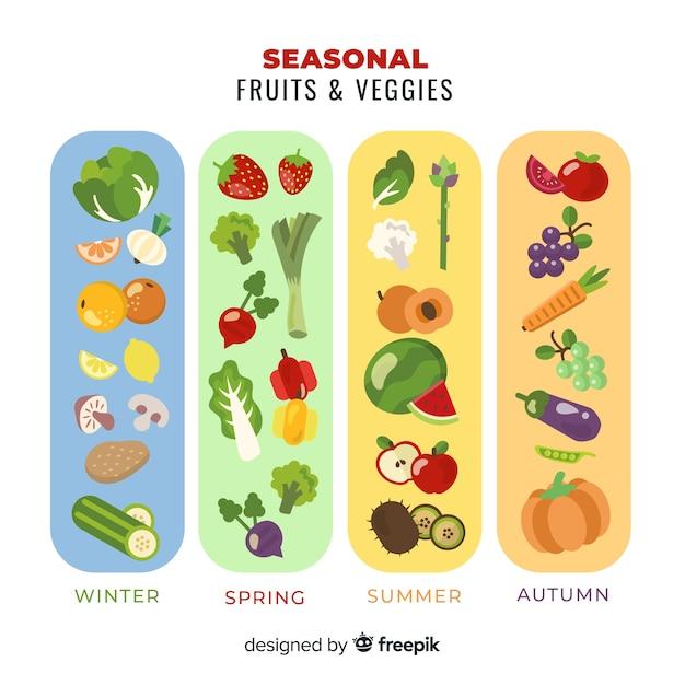 Calendario di verdure e frutta di stagione Vettore gratuito